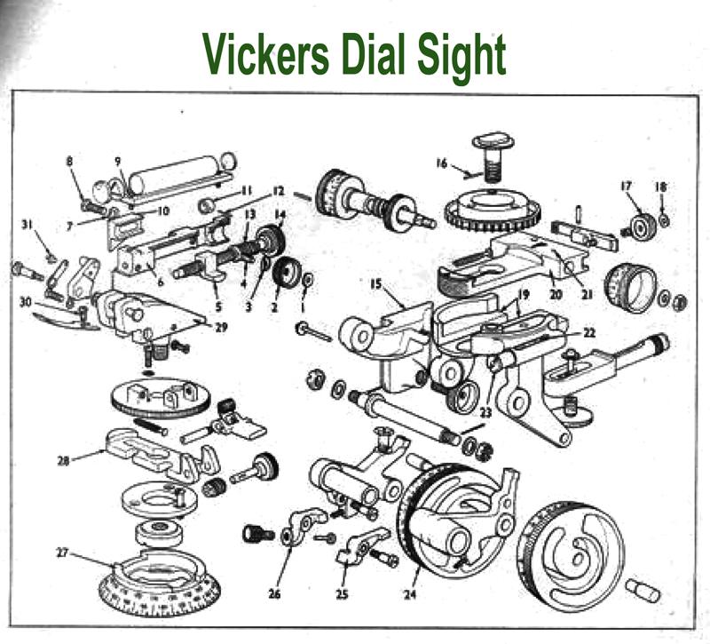 dial-sight-ref.jpg