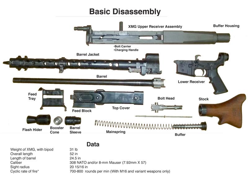 diagram of disassembled m16