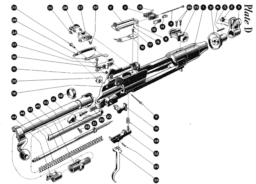 Mg42 parts diagram example electrical wiring diagram p14 no 3 p17 rifle receiver bolt barrel parts rh brpguns com mp40 parts diagram mg42 parts list publicscrutiny Choice Image